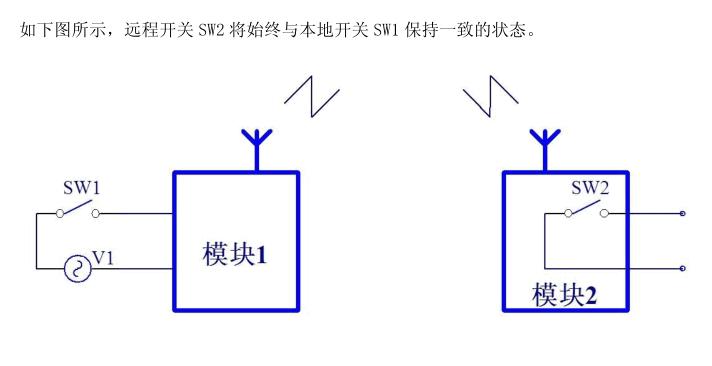 无线IO模块DW-J61-1616,16路双向收发模块