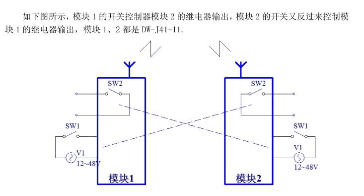 dw-j41-11 无线开关量1路输入1路输出|单路io模块